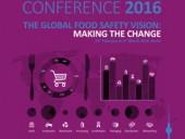 gfsi_conference2016_recto2_HD