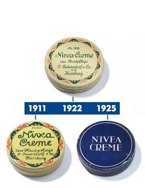 WorldPressOnline_the-evolution-of-the-nivea-tin-until-1925