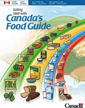 Canada Food Guide Revisions