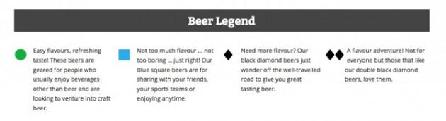 Nita Beer Legend